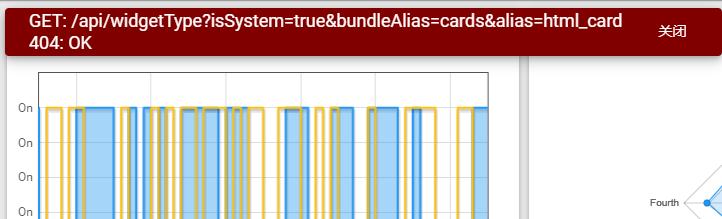Thingsboard创建新的部件报错